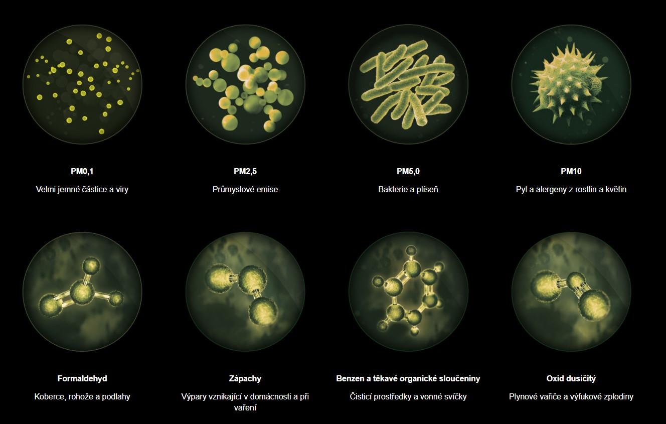 Označení částic nečistot ve vzduchu