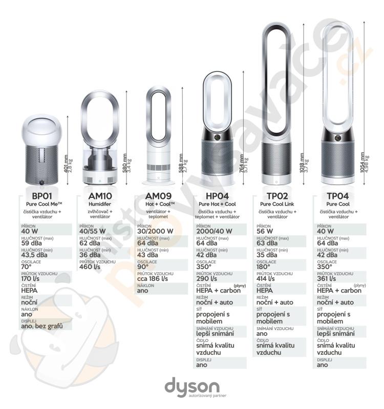 dyson ventilátor čistička