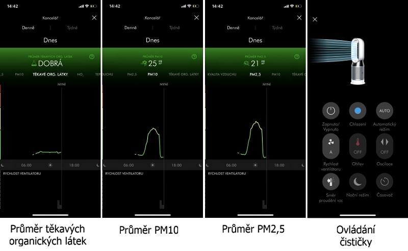 Aplikacs Dyson čističky vzduchu HP04
