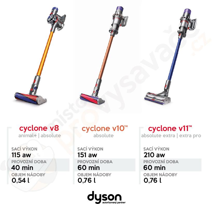 Porovnání tyčových vysavačů Dyson