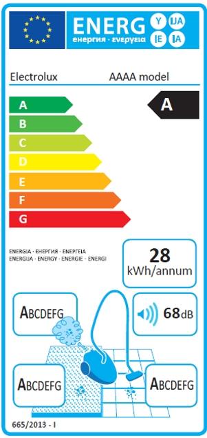 Starý energetický štítek