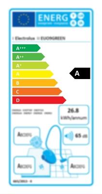 energetická třída