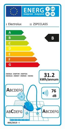 energetický štítek ZSPCCLASS
