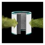 Dyson Pure CoolMe - filtrace vzduchu
