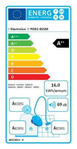 energetický štítek D9