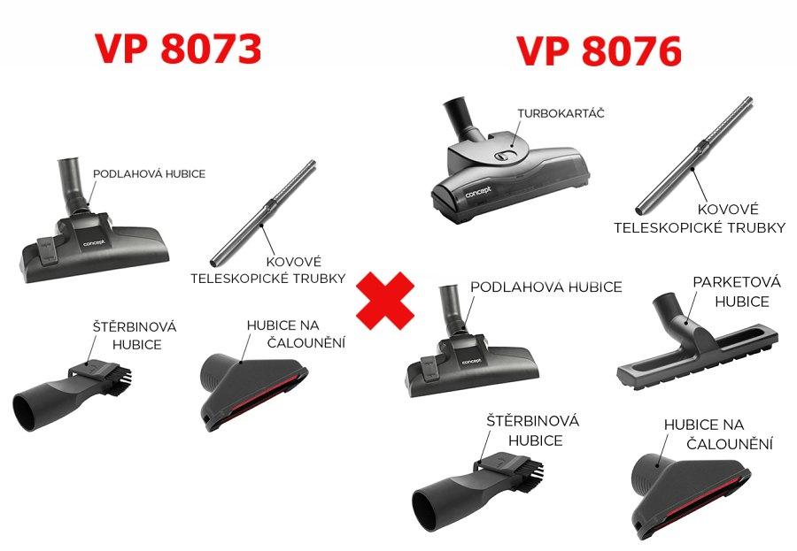 příslušenství vysavačů Concept VP 8073 a VP 8076