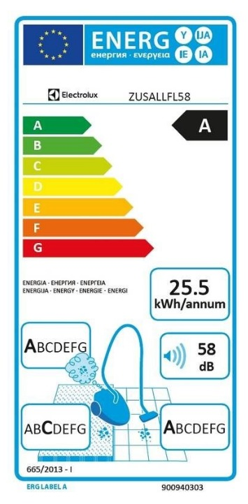 Energetický štítek Electrolux US Zen