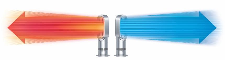 Teplomet a ventilátor Dyson Hot + Cool AM09