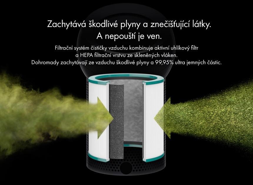 Osobní čistička vzduchu Dyson Pure Cool Me BP01 4