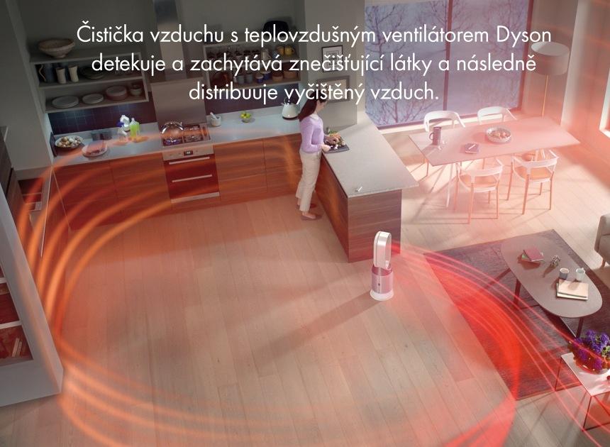 Topení a čistička vzduchu Dyson HP04