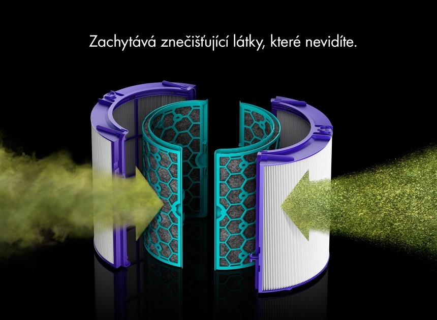 Čistička vzduchu a topení Dyson HP04 filtry