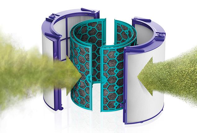 Dyson HP04 filtry