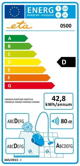 energetický štítek ETA Aero 0500