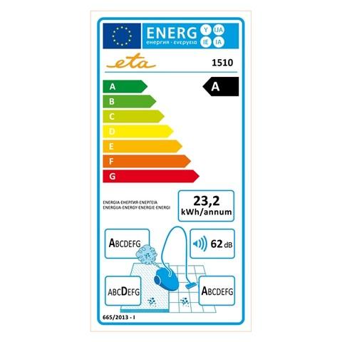energetický štítek ETA Silentino