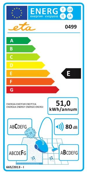 Energetický štítek pro ETA Denso a Trimo