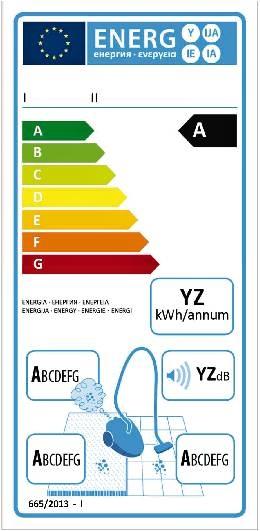 Energický štítek